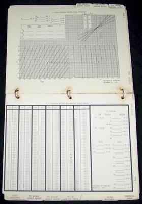 A16_lm_charts_inner
