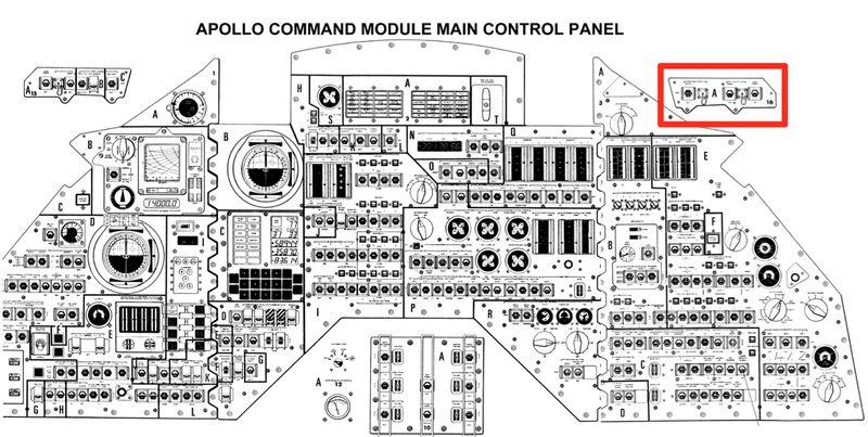 Panel 16 location