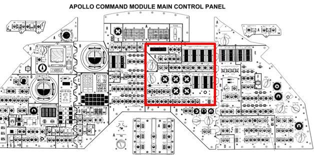 Cm_panel_locaton